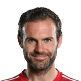 Juan Mata FIFA 22