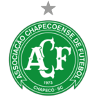 Chapecoense FIFA 22